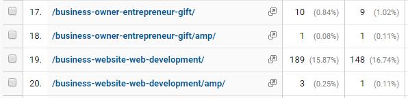 amp traffic shown in google analytics