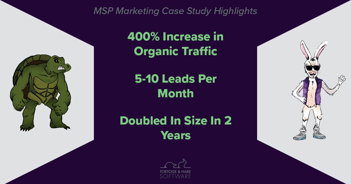 msp marketing case study