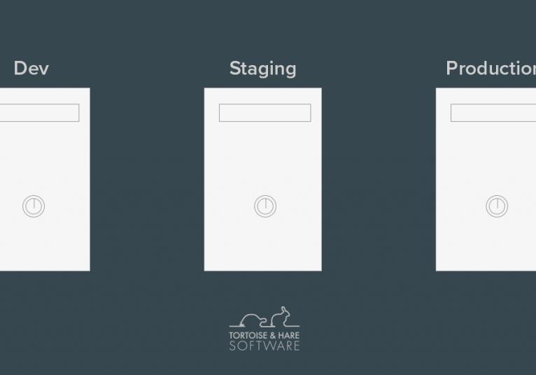 multi stage deployments for wordpress websites