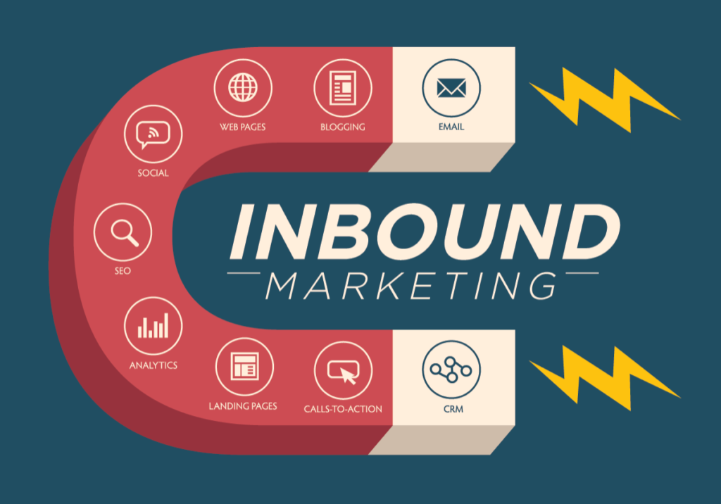 inbound marketing lead magnet graphic